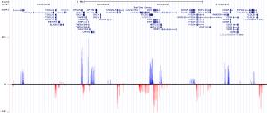 RNA-seq analysis 3 day workshop