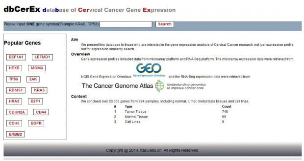 dbCerEx: A Web-Based Database for the Analysis of Cervical Cancer Transcriptomes