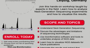 RNA-seq Bioinformatics: A Practical Introduction