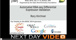 Automated RNA-seq Differential Expression Validation