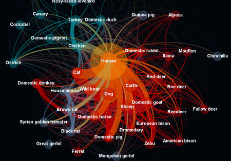 Researchers at the University of Liverpool are building the world's most comprehensive database