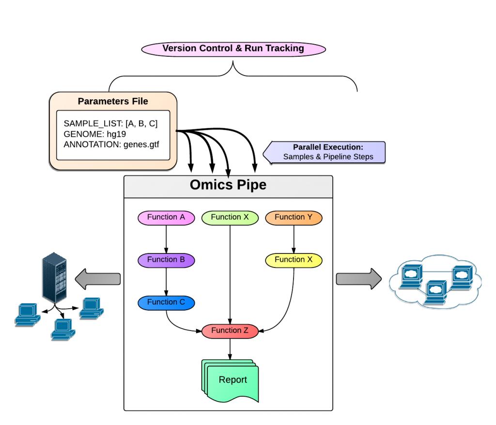 ebook задачи на максимум