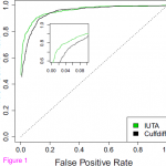 IUTA – a tool for effectively detecting differential isoform usage from RNA-Seq data