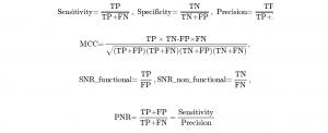 Comprehensive comparison of microRNA target prediction methods