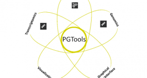 PGTools – a software suite for proteogenomics data analysis and visualization