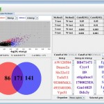 GRACOMICS – software for graphical comparison of multiple omics data results