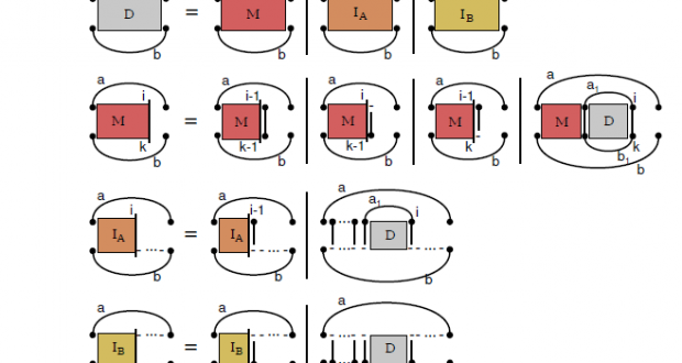 SPARSE: Quadratic Time Simultaneous Alignment and Folding of RNAs Without Sequence-Based Heuristics