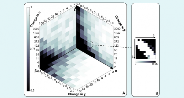 Discrete Distributional Differential Expression (D3E) – A Tool for Gene Expression Analysis of Single-cell RNA-seq Data