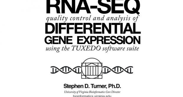 RNA-seq QC and Data Analysis using the Tuxedo Suite
