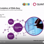 The Evolution of RNA-Sequencing