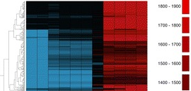 Errors in RNA-Seq quantification affect genes of relevance to human disease