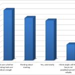 RNA-Seq Blog Poll Results