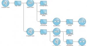 Upcoming Webinar – How to Streamline RNA-Seq Analysis and Increase Productivity