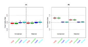 contamDE – differential expression analysis of RNA-Seq data for contaminated tumor samples
