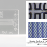 First microfluidics chip for creation of single cell libraries is commercialized