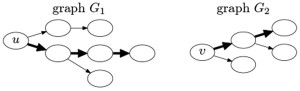 Mutual – heuristic pairwise alignment of de Bruijn graphs to facilitate simultaneous transcript discovery