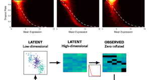 ZIFA – Dimensionality reduction for zero-inflated single-cell gene expression analysis