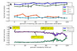 Fast Read Stitcher – an annotation agnostic algorithm for detecting nascent RNA transcripts in global nuclear run-on sequencing (GRO-seq)