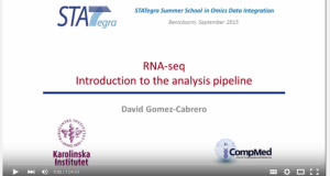 Introduction to RNA-seq from a bioinformatics perspective