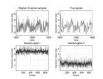 Researchers propose a new way of using big RNA-Seq data for clinical diagnosis