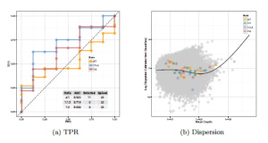 Artemis – Rapid and Reproducible RNAseq Analysis for End Users