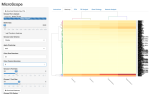 MicroScope: RNA-seq software analysis suite for gene expression heatmaps
