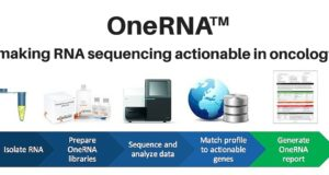 "Genomic Expression makes Red Herring ""Top 100"" for disprupting cancer care with RNA-Seq"
