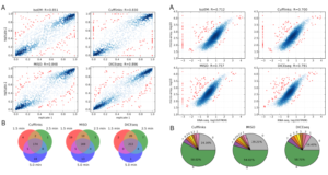 Statistical modeling of isoform splicing dynamics from RNA-seq time series data