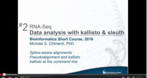 IIHG Intro to Kallisto for RNA-Seq