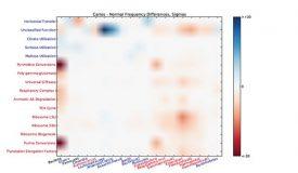 Boosting Gene Expression Profiling