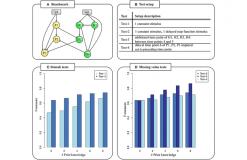 Dual RNA-Seq enables computational prediction of molecular pathogen-host interactions