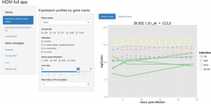 GOexpress – an R/Bioconductor package for the identification and visualisation of robust gene ontology signatures through supervised learning of gene expression data