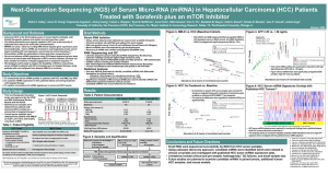 Next-generation sequencing of serum microRNA in hepatocellular carcinoma patients on targeted therapy