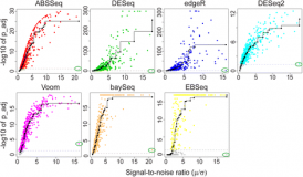 ABSSeq – a new RNA-Seq analysis method based on modelling absolute expression differences