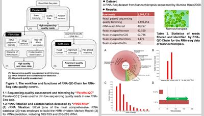 RNA-QC-Chain – comprehensive and fast quality control for RNA-Seq data