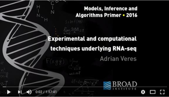 Experimental & Computational Techniques Underlying RNA-Seq