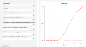 On-line calculator to determine the optimal sample size for a RNA-seq study