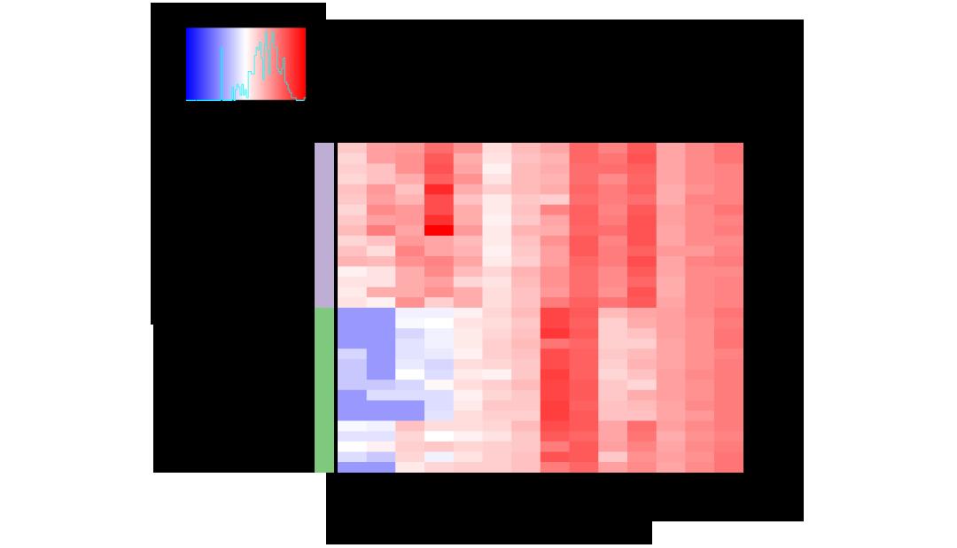goexpress  u2013 visualize rna